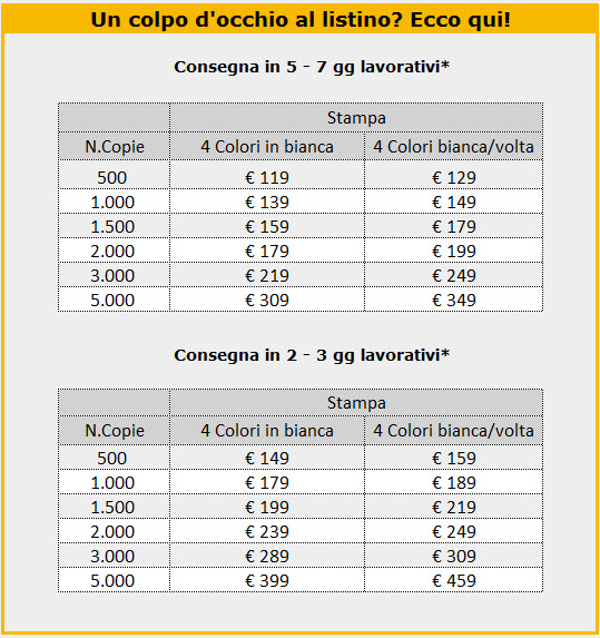 Cartelline portadocumenti 15x21 - listino